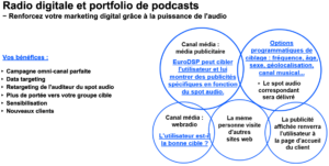 audio en ligne